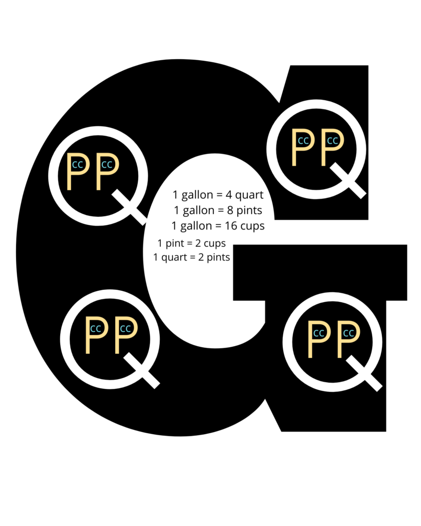 how many cups in a gallon printable